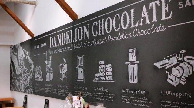 Dandelion Chocolate_guide1