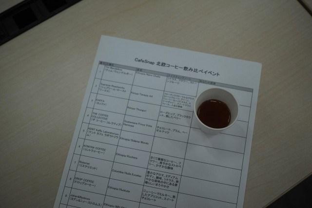 北欧コーヒー飲み比べ イベント_check sheet