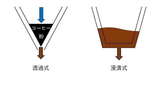 アロマフィルター 特徴②