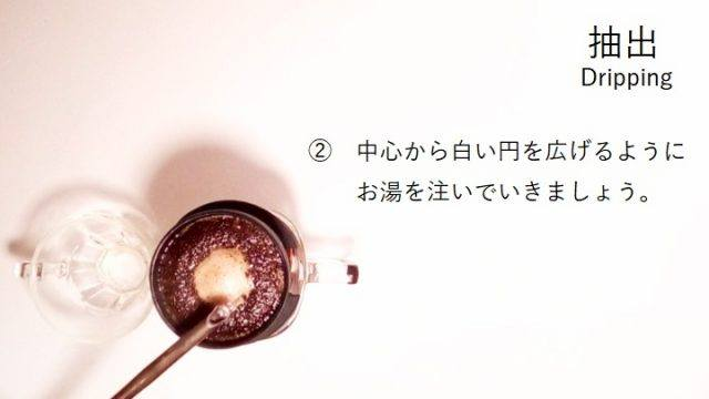 RIVERS MICRO COFFEE DRIPPER ⑬ 1